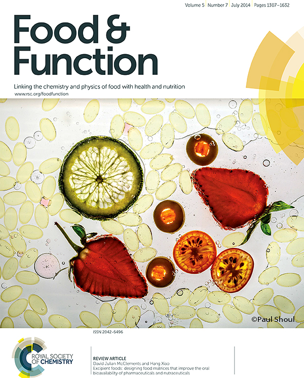 food and function jornal cover excipient foods